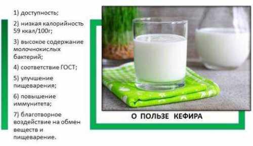 Сколько кефира можно пить в день: польза кефира