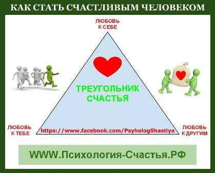 Формула счастья психология семьи