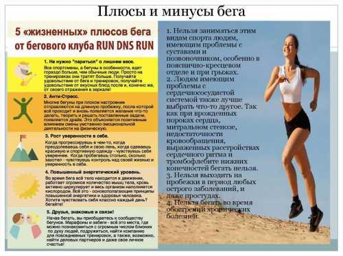 Основы бега  для похудения, польза и вред