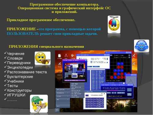 Что такое интерфейс пользователя, программы и операционной системы