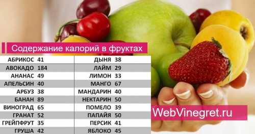 Яичная диета на недели