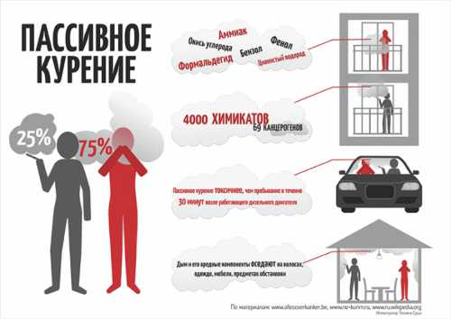 Можно ли курить на балконе: почему нельзя курить