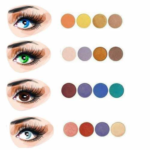 Как выбрать тени под цвет глаз