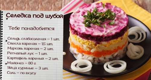 Рецепты сельди под шубой