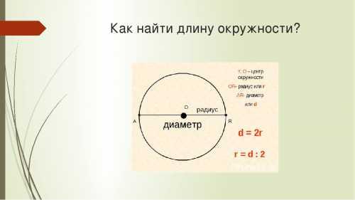 Как рассчитать радиус окружности