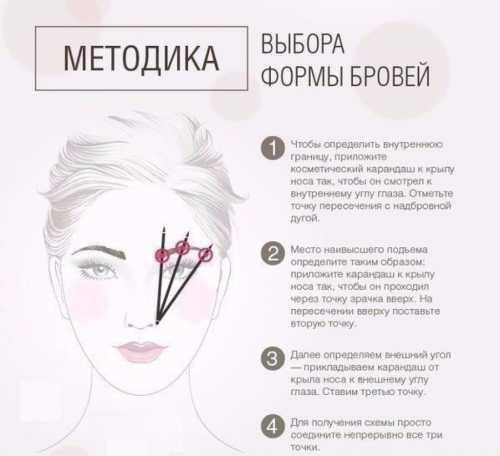 Как подобрать брови по форме лица: правила и советы