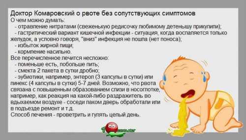 Рвота и понос у ребенка без температуры